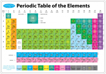 Periodic Table Smart Poly Learning Mat
