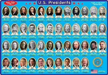 US Presidents/First Ladies Smart Poly Learning Mat