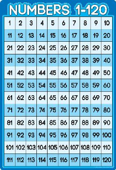 Numbers 1-120 Smart Poly Wipe-Off Chart